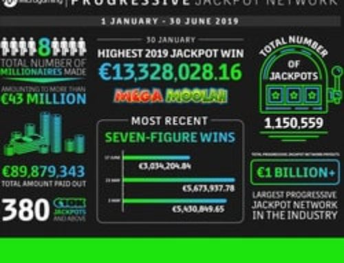 Jackpots progressifs Microgaming: 90 millions de gains en six mois